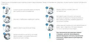 Инструкция к респиратору Нева